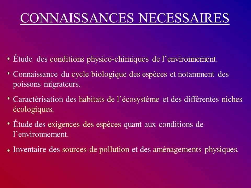 CONNAISSANCES NECESSAIRES