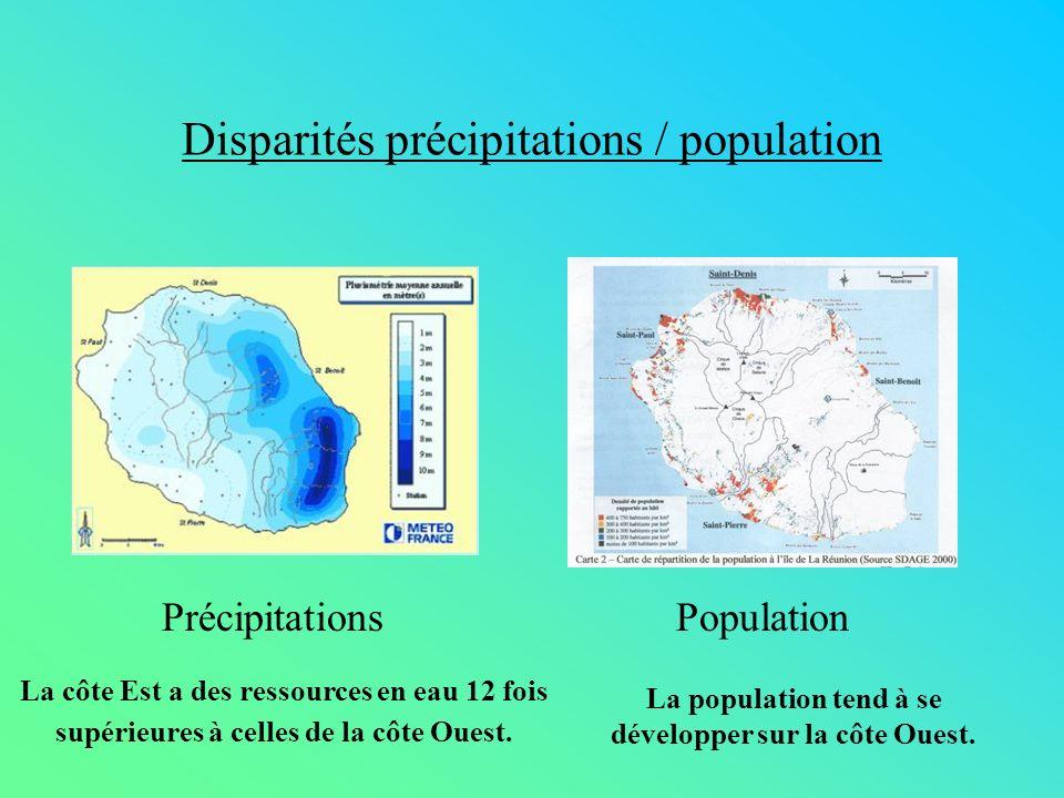 Disparités précipitations / population