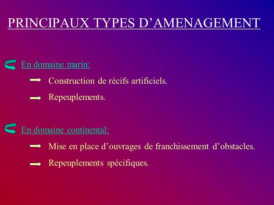 PRINCIPAUX TYPES D'AMENAGEMENT