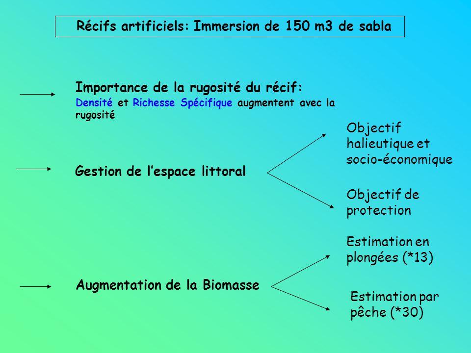 Récifs artificiels: Immersion de 150 m3 de sabla