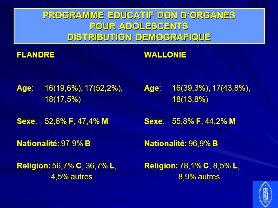 PROGRAMME EDUCATIF DON D'ORGANES POUR ADOLESCENTS DISTRIBUTION DEMOGRAFIQUE
