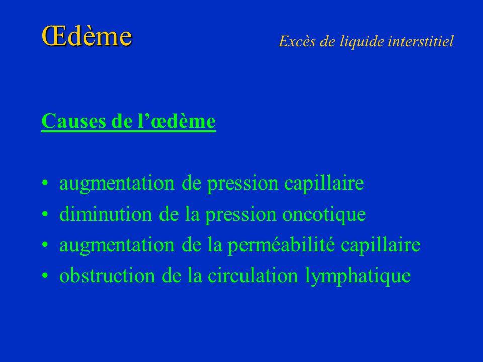 Œdème Causes de l'œdème augmentation de pression capillaire