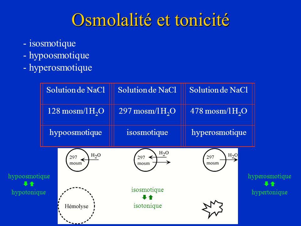 Osmolalité et tonicité
