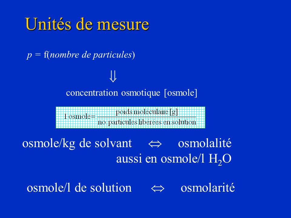 Unités de mesure  osmole/kg de solvant  osmolalité