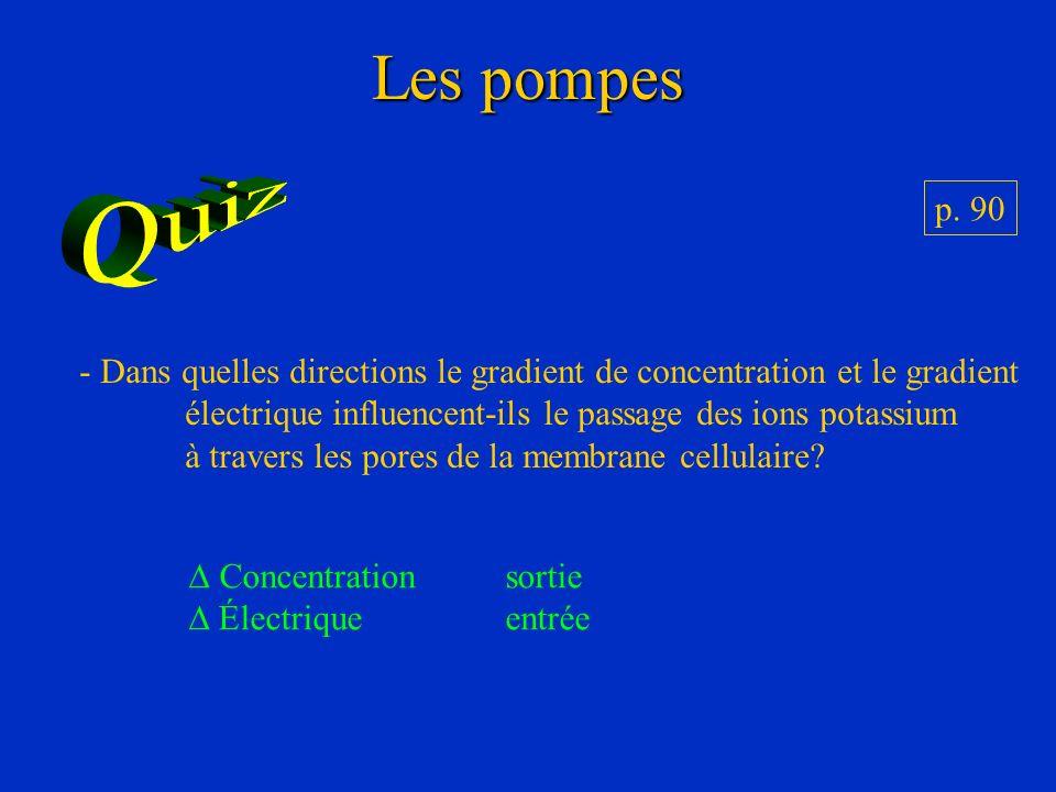 Les pompes Quiz. p. 90. Dans quelles directions le gradient de concentration et le gradient.