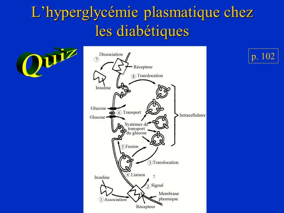 L'hyperglycémie plasmatique chez les diabétiques