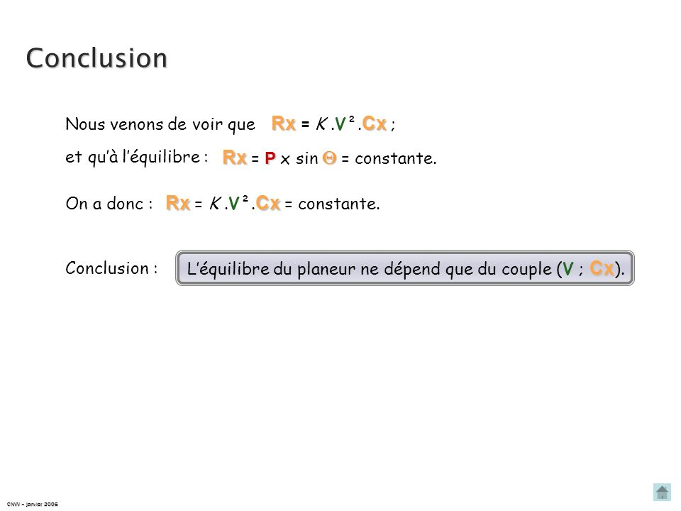 Conclusion Rx = K .V².Cx ; Rx = P x sin  = constante.