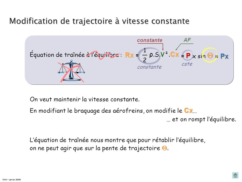 Modification de trajectoire à vitesse constante