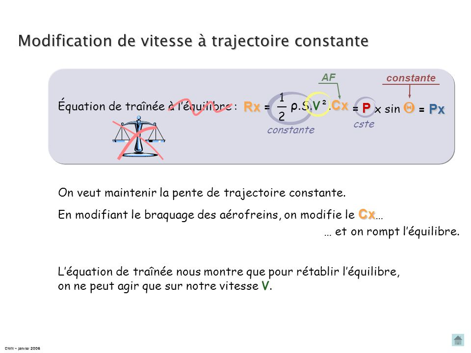 Modification de vitesse à trajectoire constante