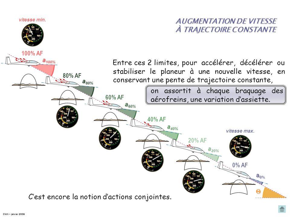 AUGMENTATION DE VITESSE À TRAJECTOIRE CONSTANTE