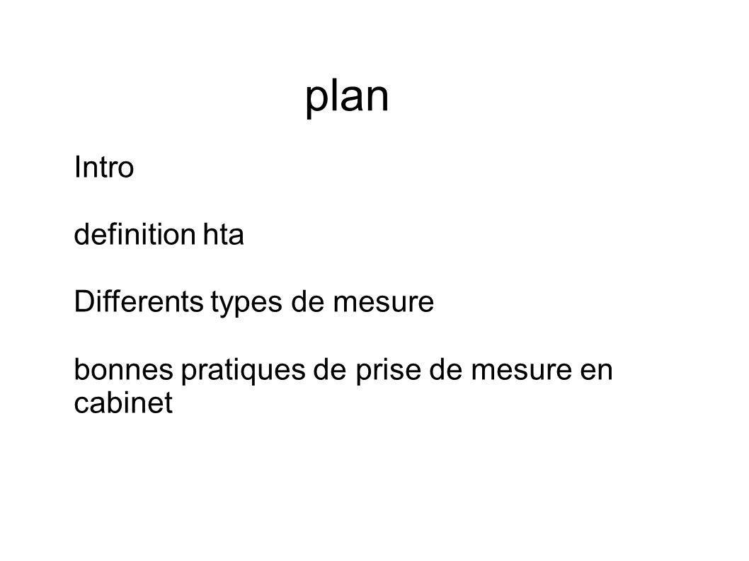plan Intro definition hta Differents types de mesure