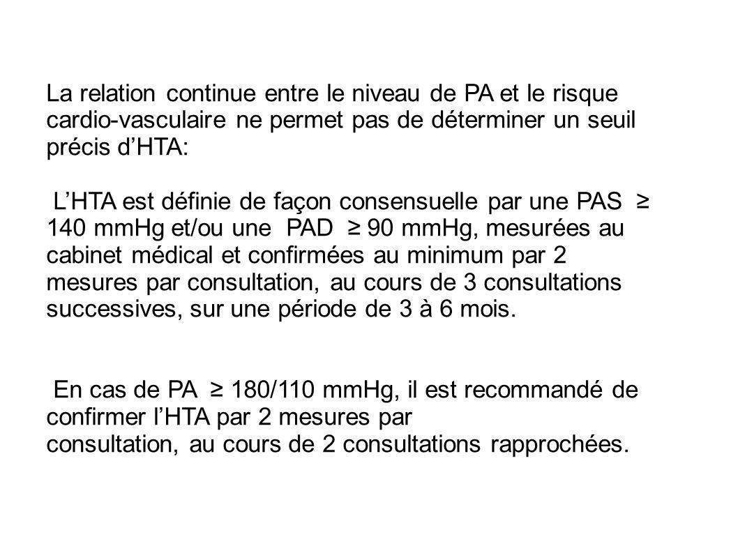 La relation continue entre le niveau de PA et le risque cardio-vasculaire ne permet pas de déterminer un seuil précis d'HTA: