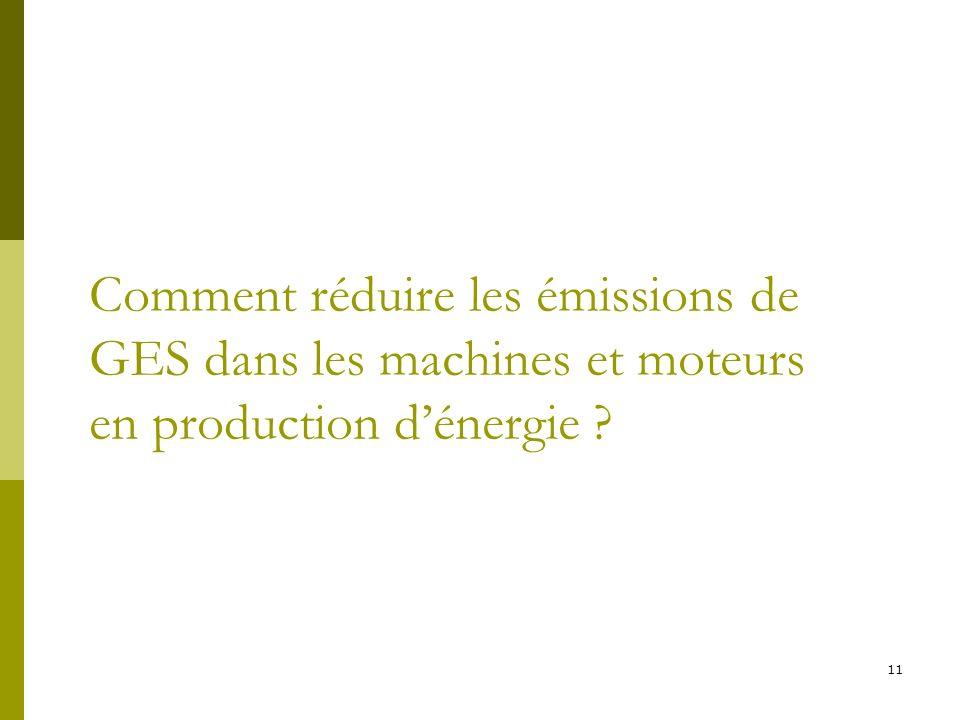 Comment réduire les émissions de GES dans les machines et moteurs en production d'énergie