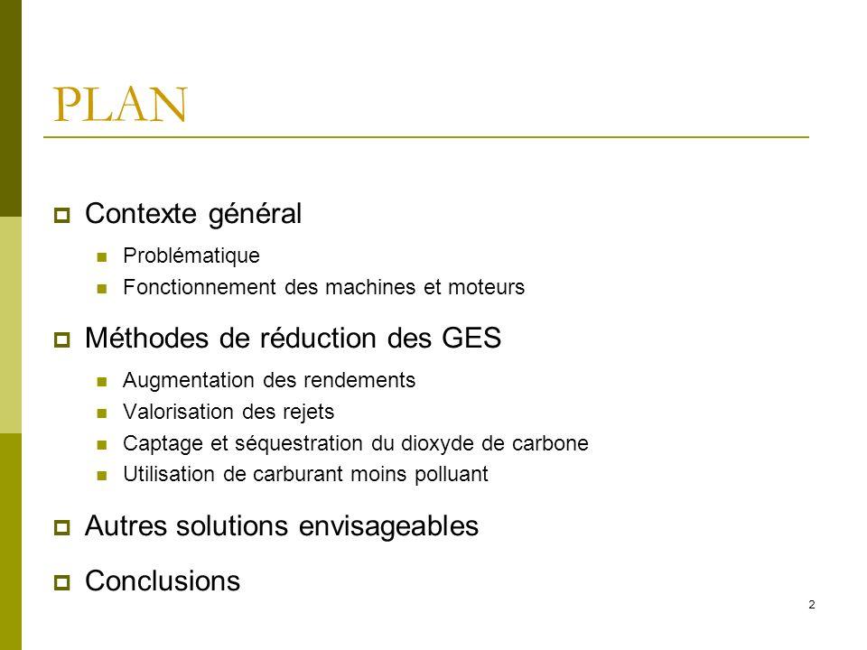 PLAN Contexte général Méthodes de réduction des GES