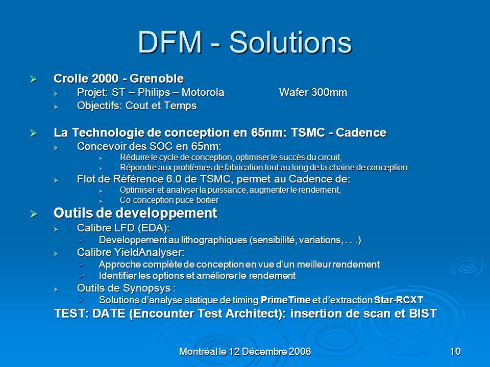 DFM - Solutions Outils de developpement Crolle 2000 - Grenoble