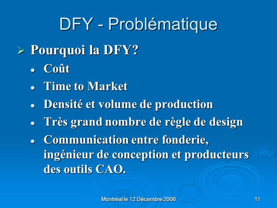 DFY - Problématique Pourquoi la DFY Coût Time to Market