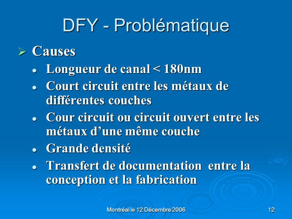 DFY - Problématique Causes Longueur de canal < 180nm