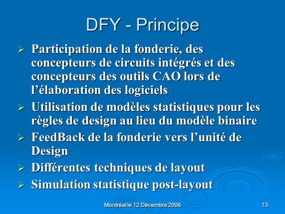 DFY - Principe