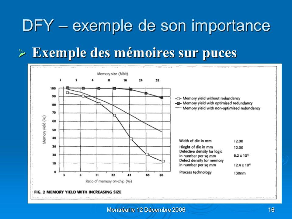 DFY – exemple de son importance
