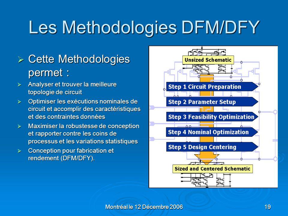 Les Methodologies DFM/DFY