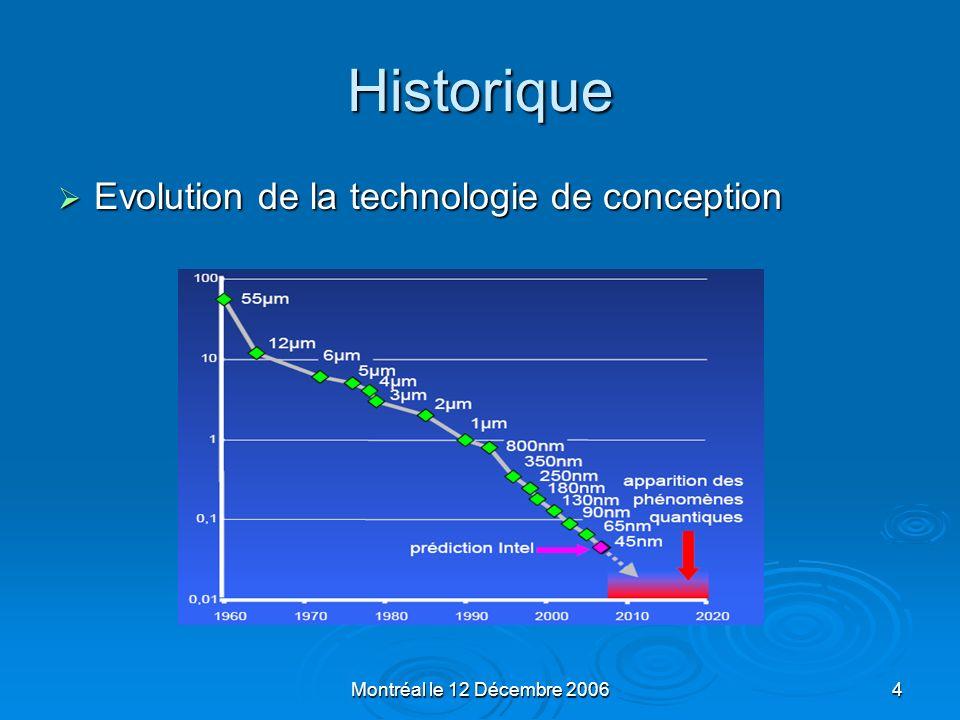 Historique Evolution de la technologie de conception
