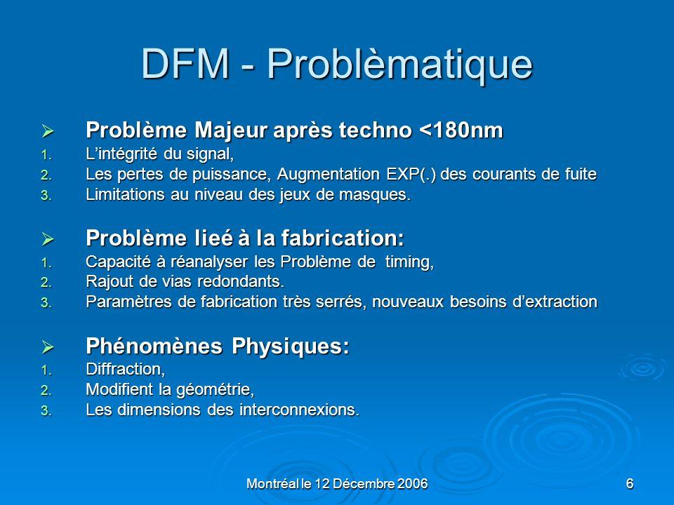 DFM - Problèmatique Problème Majeur après techno <180nm