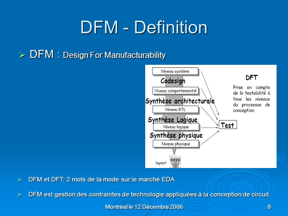 DFM - Definition DFM : Design For Manufacturability