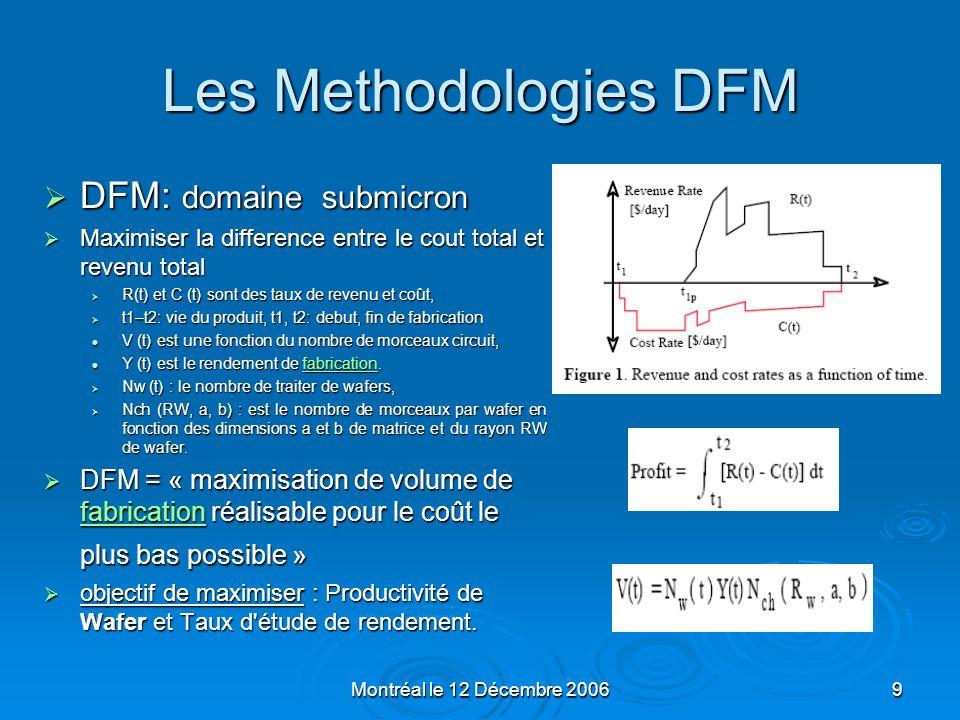 Les Methodologies DFM DFM: domaine submicron