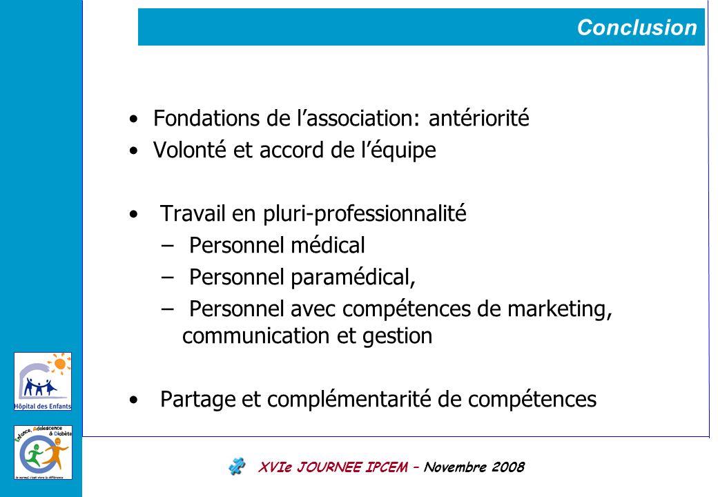 Conclusion Fondations de l'association: antériorité. Volonté et accord de l'équipe. Travail en pluri-professionnalité.