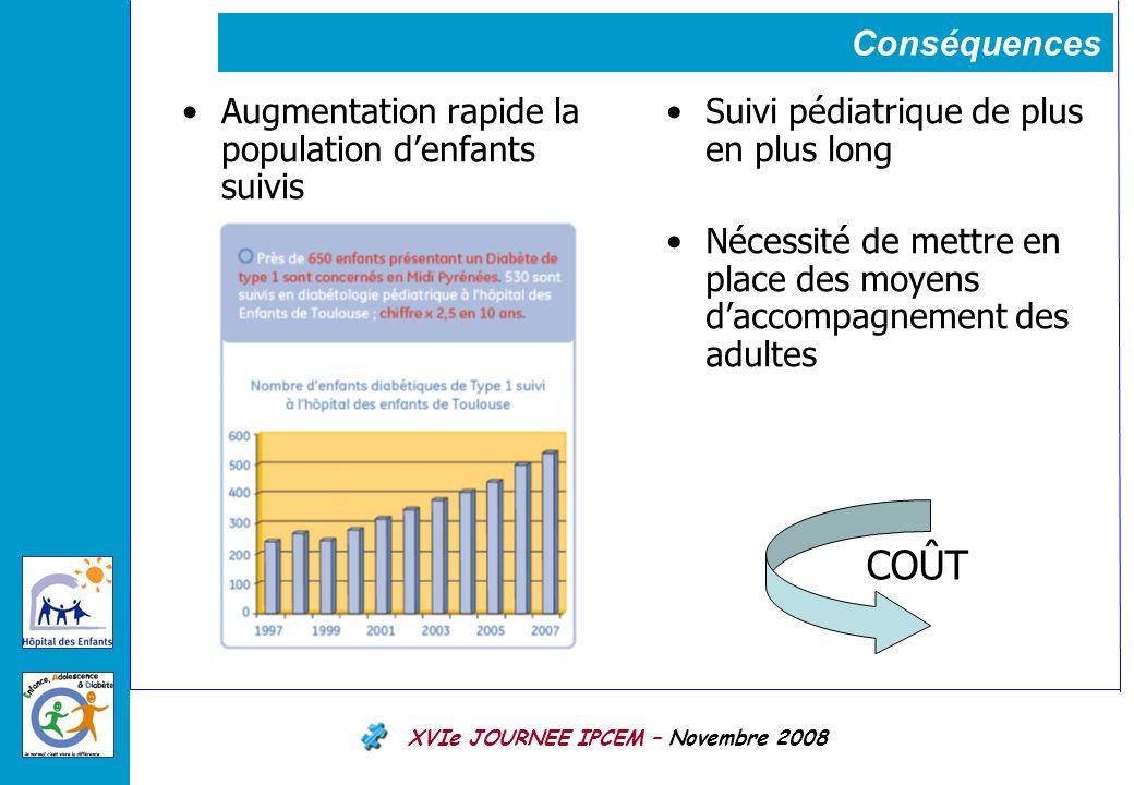 COÛT Conséquences Augmentation rapide la population d'enfants suivis