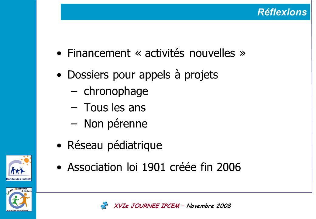 Financement « activités nouvelles » Dossiers pour appels à projets