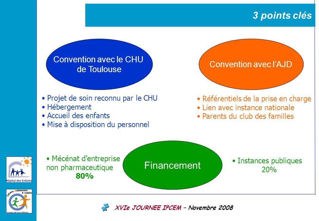 3 points clés Financement Convention avec le CHU Convention avec l'AJD