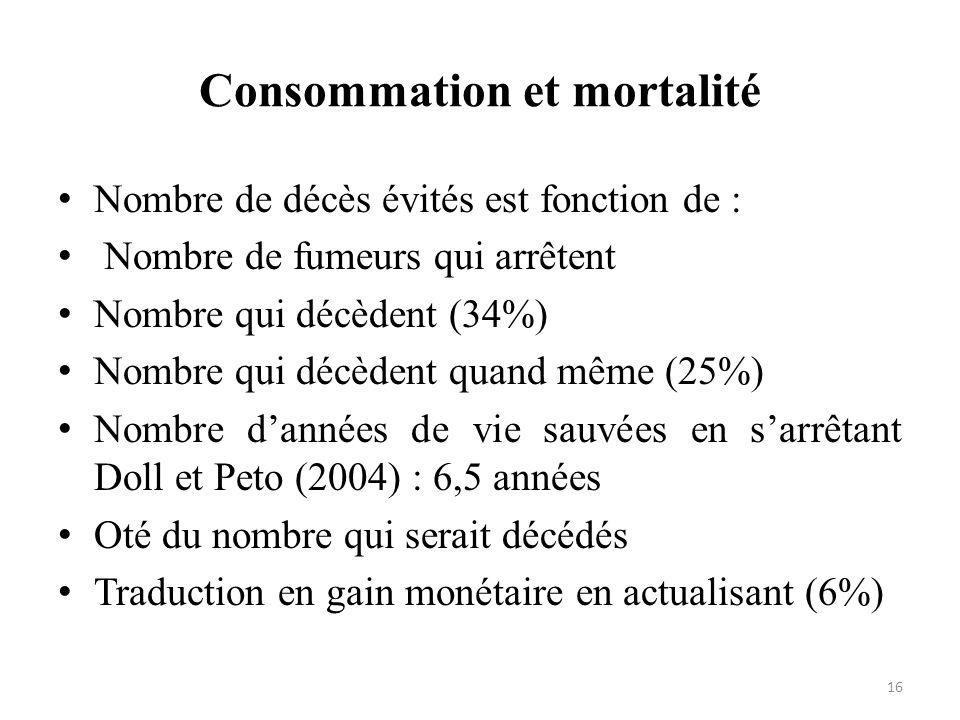 Consommation et mortalité