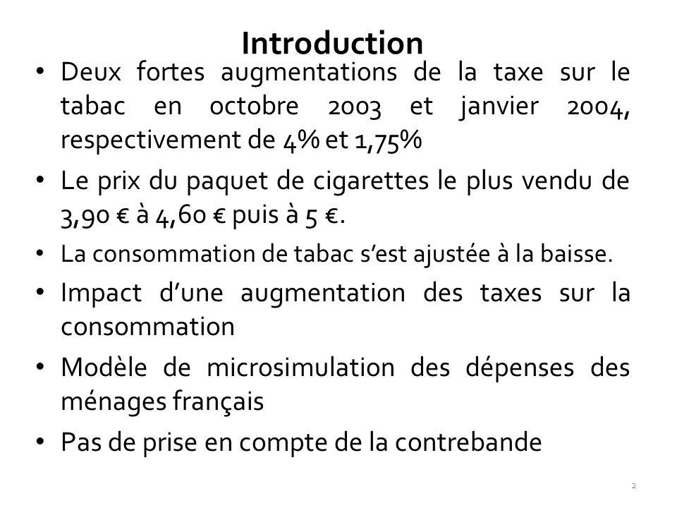 Introduction Deux fortes augmentations de la taxe sur le tabac en octobre 2003 et janvier 2004, respectivement de 4% et 1,75%