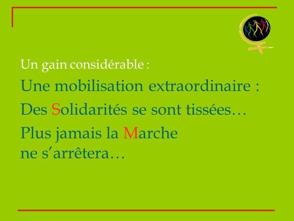 Une mobilisation extraordinaire : Des Solidarités se sont tissées…