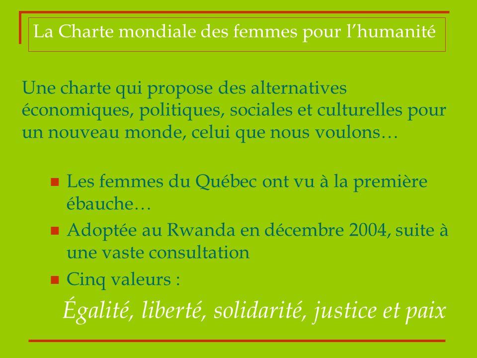La Charte mondiale des femmes pour l'humanité