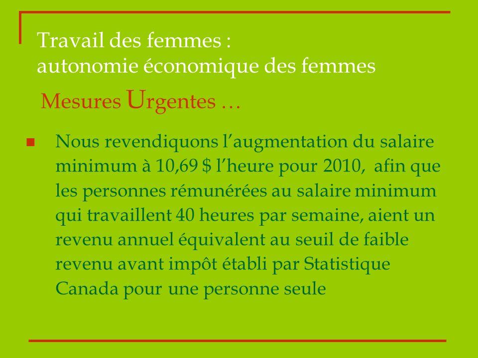 Travail des femmes : autonomie économique des femmes