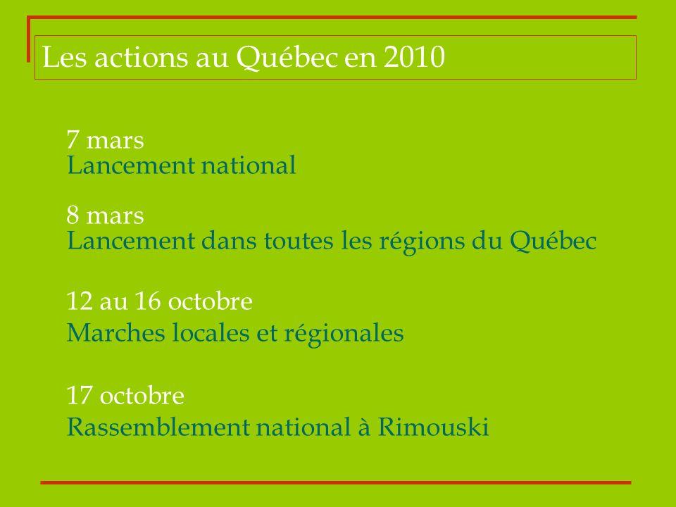 Les actions au Québec en 2010
