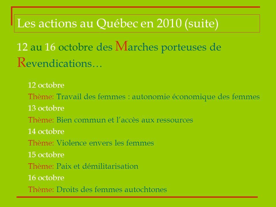 Les actions au Québec en 2010 (suite)