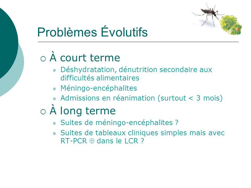 Problèmes Évolutifs À court terme À long terme