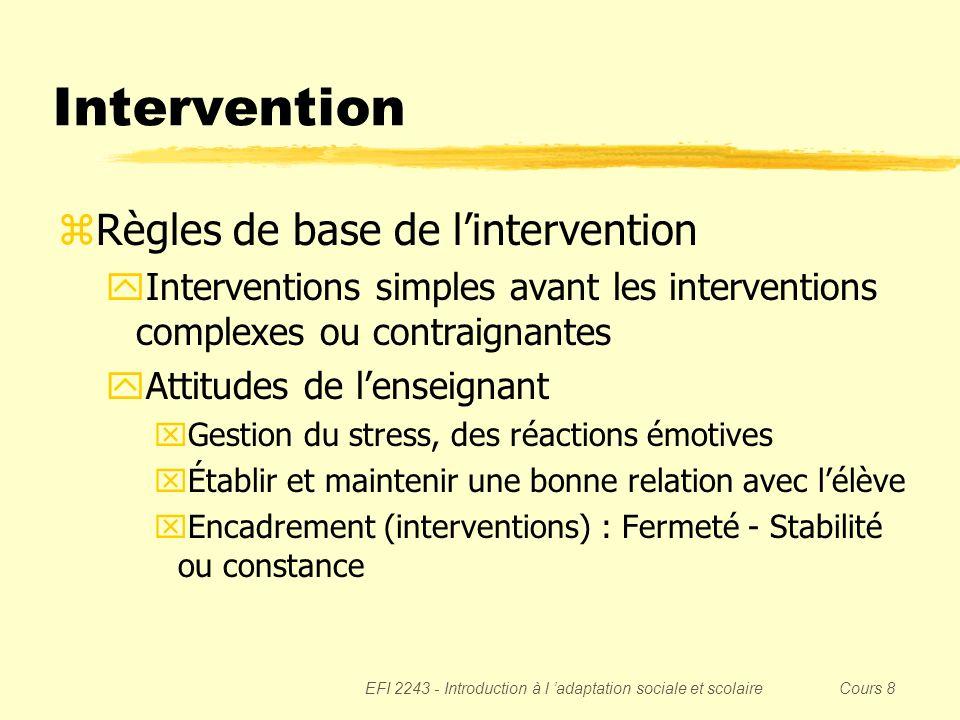 Intervention Règles de base de l'intervention
