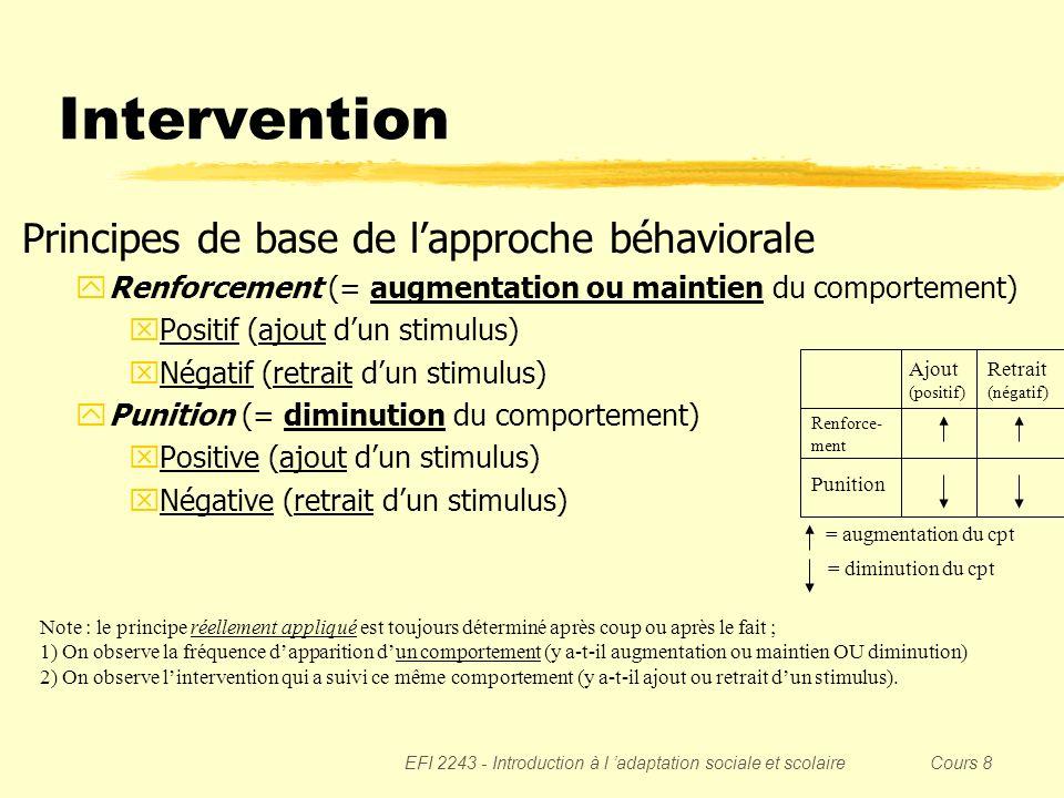 Intervention Principes de base de l'approche béhaviorale