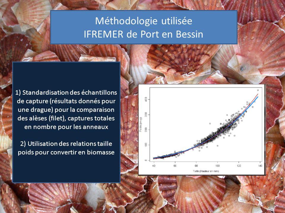 Méthodologie utilisée IFREMER de Port en Bessin
