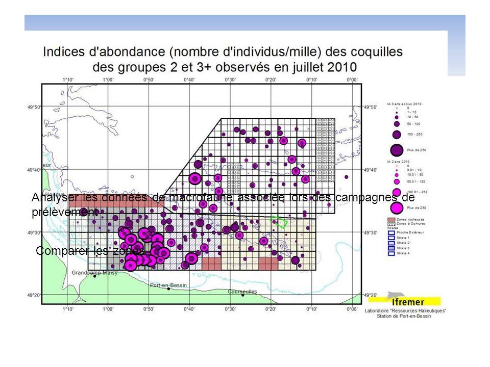 Méthodologie Identifier les types de dragues en Baie de Seine et d'éventuelles modifications qu'auraient effectué les pécheurs.
