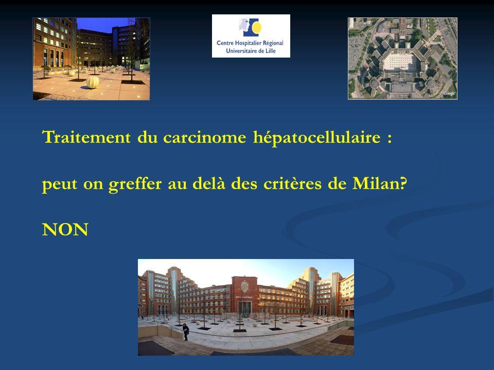 Traitement du carcinome hépatocellulaire : peut on greffer au delà des critères de Milan