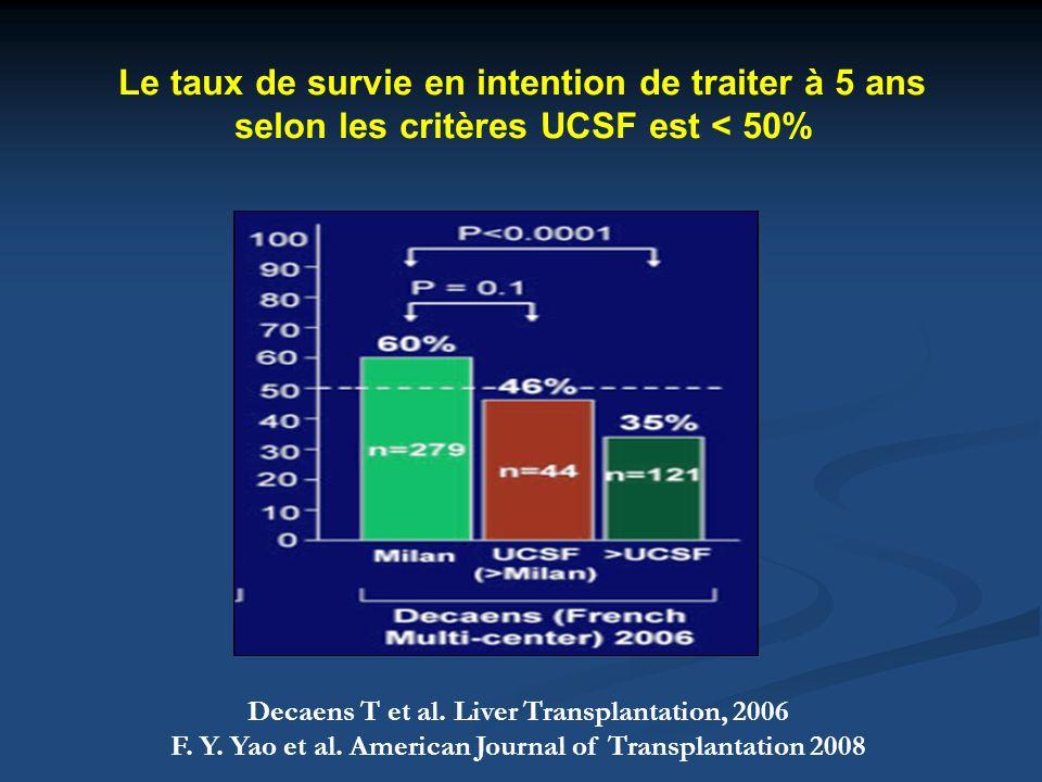 Le taux de survie en intention de traiter à 5 ans selon les critères UCSF est < 50%