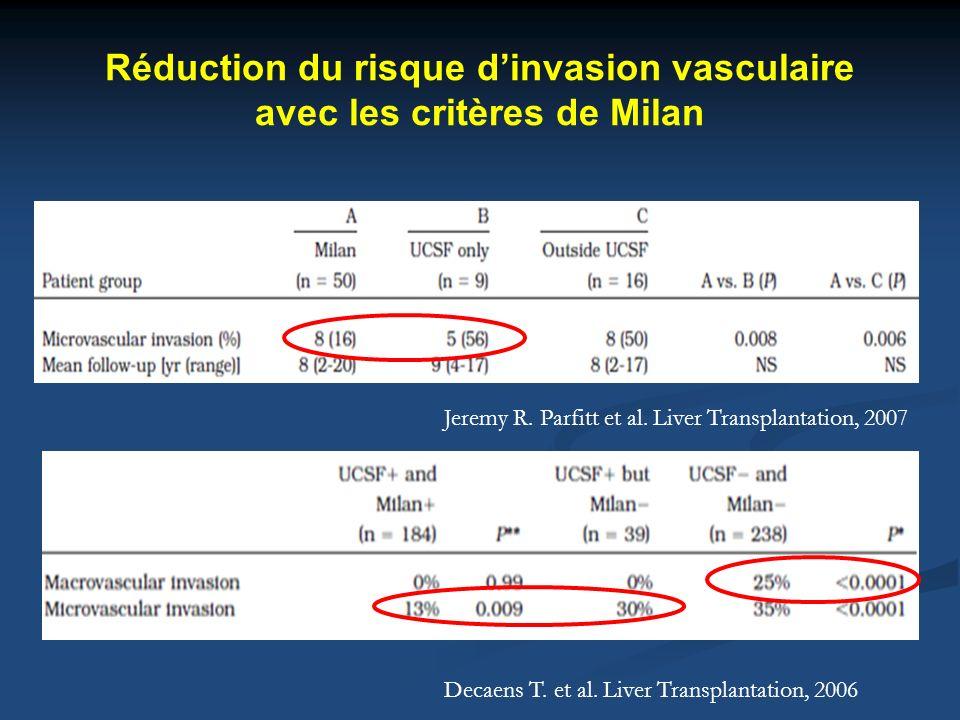 Réduction du risque d'invasion vasculaire avec les critères de Milan
