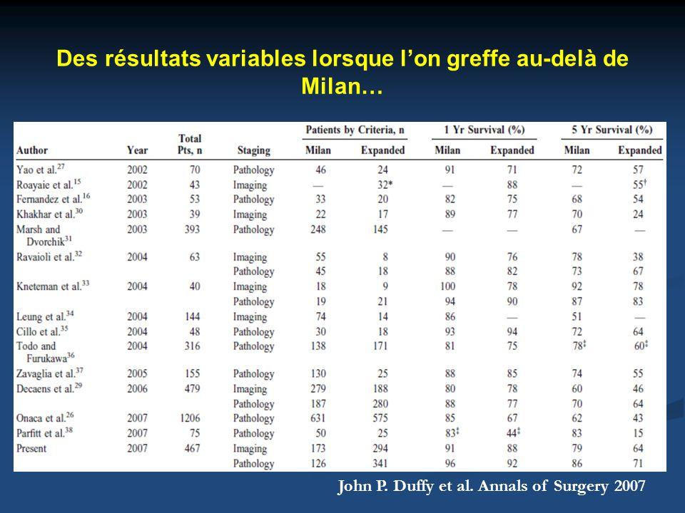 Des résultats variables lorsque l'on greffe au-delà de Milan…