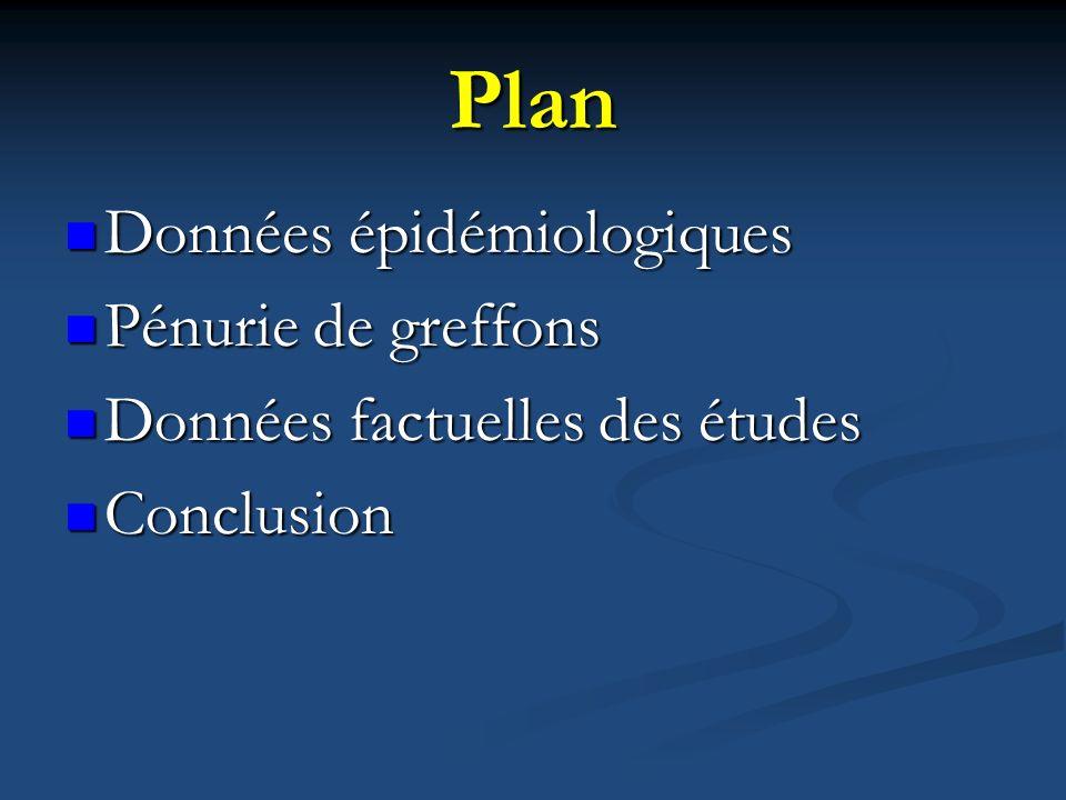 Plan Données épidémiologiques Pénurie de greffons