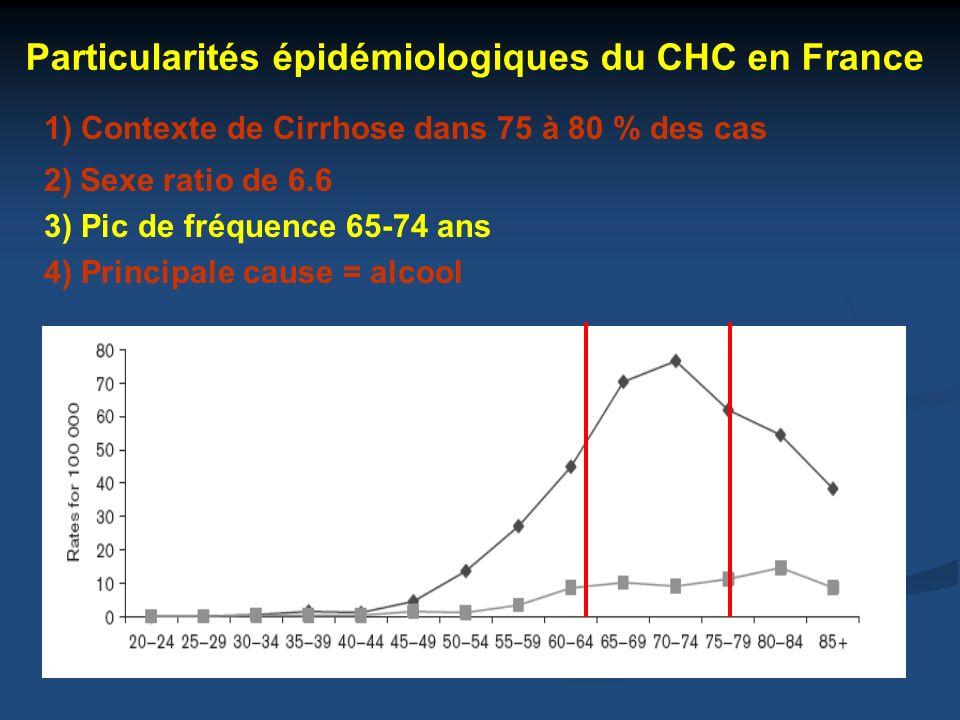 Particularités épidémiologiques du CHC en France